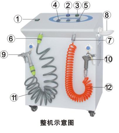 KE-606-器械清洗成套設備