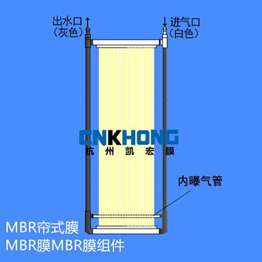 S系列MBR 膜组件-帘式膜