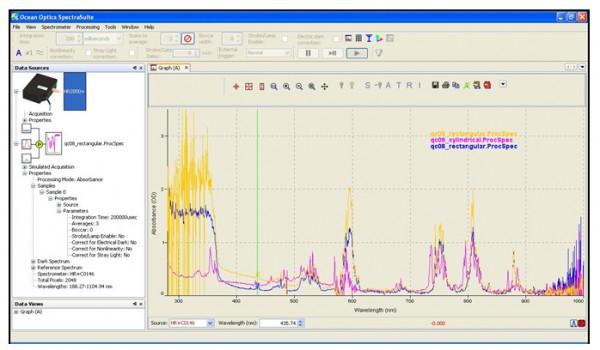 WWW_GAOAV_VOM_海洋光学光纤光谱仪用于激光晶体品质评估