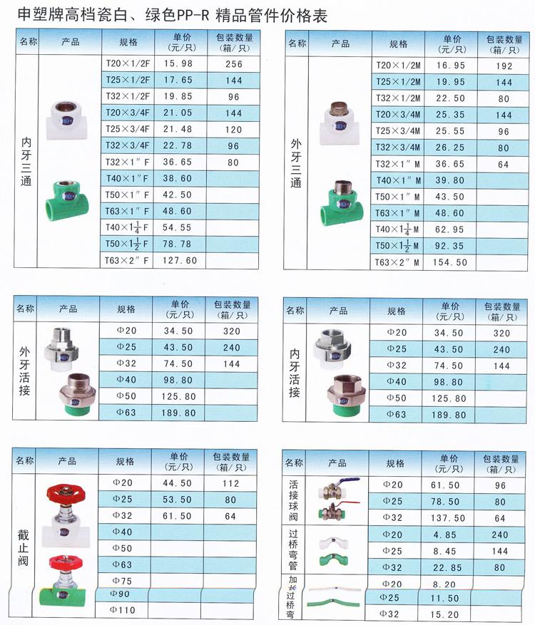 上海申塑產品價格5