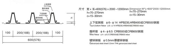 鋼筋桁架樓承板斷面圖